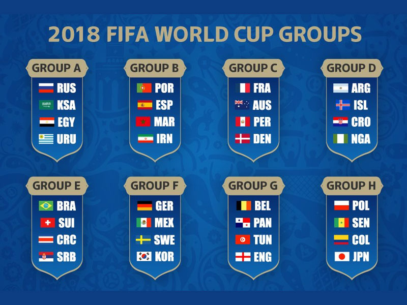 svetsko prvenstvo u fudbalu 2019